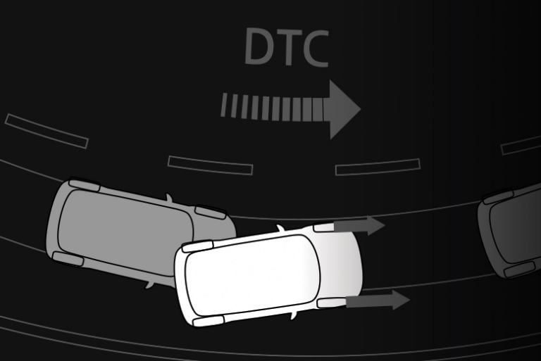 Dynamic Traction Control.